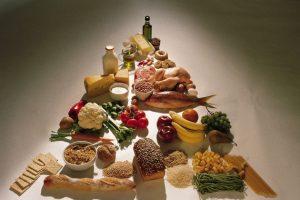 Como desenvolver uma dieta equilibrada?